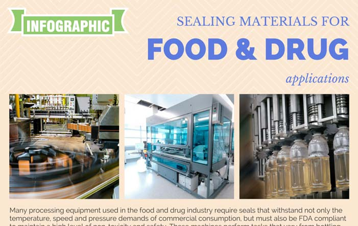 Sealing Materials for Food and Drug Grade Applications